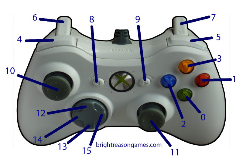 xbox_360_controller-button-map